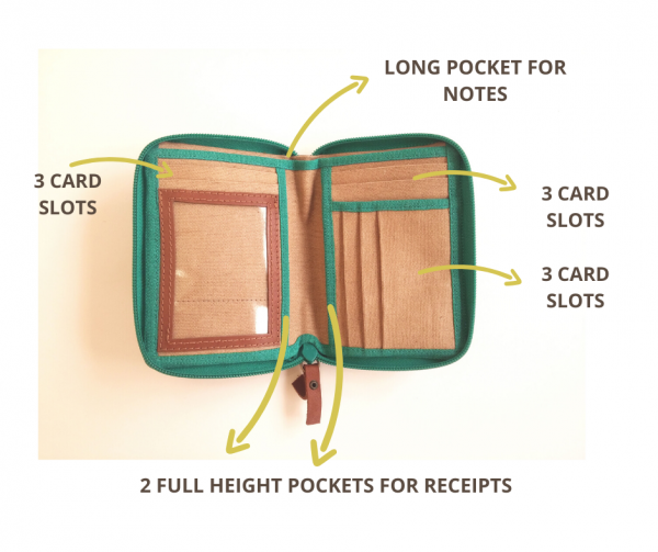 inside wallet distribution